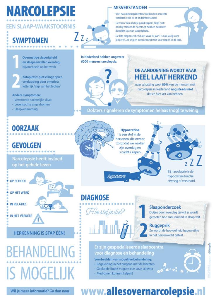 narcolepsie infographic